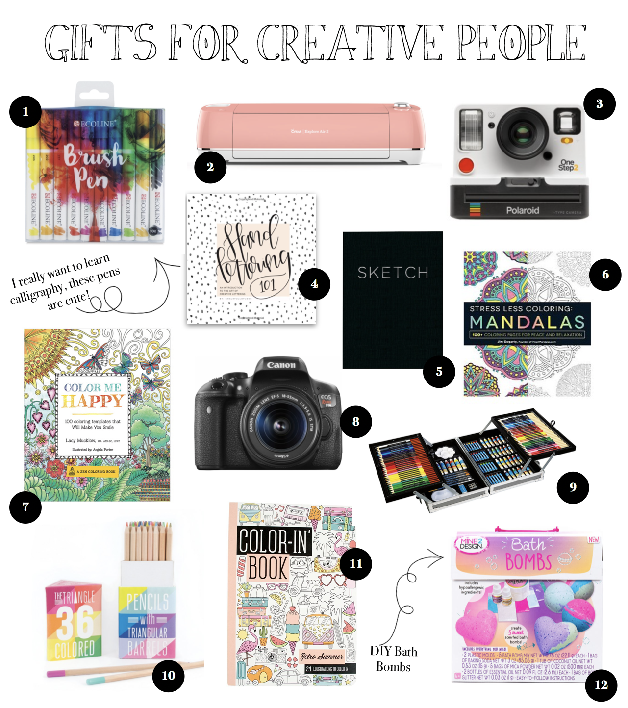 12 Gift Guides of 2017 Gift ideas for creative people, art supplies, cameras and more! on fashion blog daily dose of charm by lauren lindmark